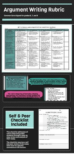 Common Core Aligned Argument Writing Rubrics for Middle School  This packet includes the 6th, 7th, and 8th grade versions of a complete 4-point rubric that assesses eight Common Core Standards. The rubrics are included in a colored version PDF, a gray scale version PDF, and an editable Microsoft Word version.