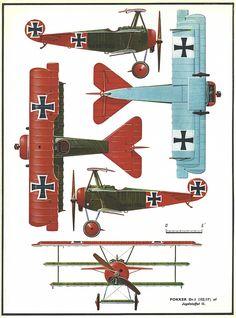 Fokker Dr.I Triplane 5view