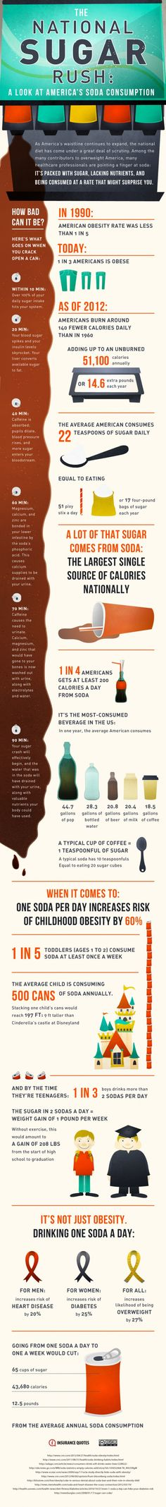 Still want that Pepsi feeling? Have a Coke and a smile...that's not all you get! You may want to rethink your drink!