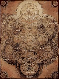 The Warcraft pantheon. Greatest illustration to ever be created.