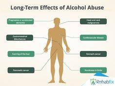 """What is Rohypnol? It is commonly the date rape drug known as """"roofies"""". Learn more about Rohypnol effects, symptoms, statistics, addiction, & overdose risk. Natural Protein Powder, Effects Of Alcohol, Withdrawal Symptoms, Medical Prescription, Over Dose, Health Problems, Drugs, Addiction, Adhd"""