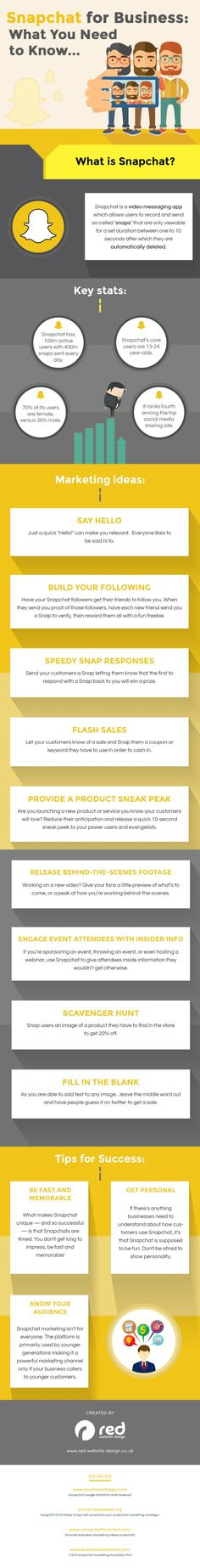 Snapchat Infographic. Although I can't imagine how irritated young people are going to be when their snapchats get flooded with spam/advertising