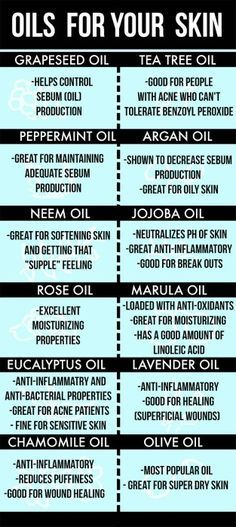 Young Living Essential Oils for your skin. #NaturalRemedies #EssentialOilUses