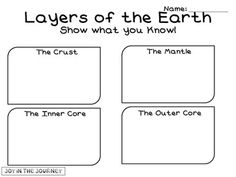 Label Layers Of The Earth Worksheet layers of the earth on pinterest ...