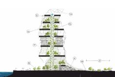 WFSmith Architecture | Condensation Harvester Tower