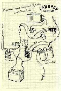 Harley Davidson Shovelhead Wiring Diagram motorcycle Pinterest