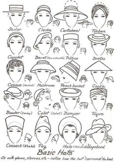 Hat shapes from the 1950s http://sulia.com/my_thoughts/78db66f3-2c0e-410b-baa5-73ba1399d874/?source=pinaction=sharebtn=smallform_factor=desktoppinner=125435173