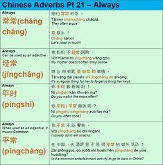 Learn Mandarin Grammar Chinese Sentences, Chinese Phrases, Chinese Words, Basic Chinese, Learn Chinese, China, Tao Te Ching, Learn Mandarin, Adverbs