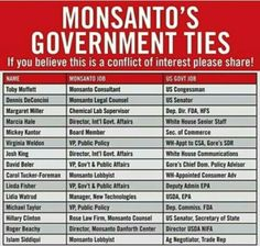 Monsanto claims that GMOs and their weedkiller Roundup are perfectly safe. So why are they fighting GMO labeling in the U. Good To Know, Did You Know, Gmo Facts, Thats The Way, Ms Gs, Wake Up, Believe, At Least, Salud
