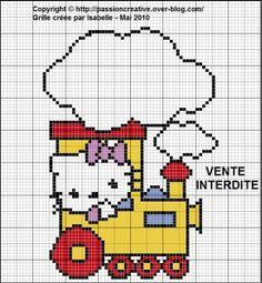 Hello Kitty - Locomotive