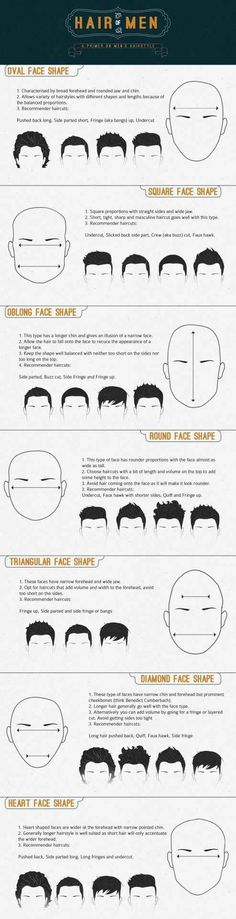 Haircut tips for Men! see what haircut works best on each face shape.