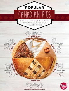 Classic Canadian Pies infographic