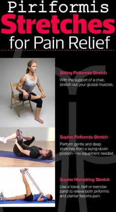 The piriformis is a small stabilising muscle that lies deep. Gym Workout Chart, Gym Workout Tips, Hip Workout, Glute Workouts, Training Workouts, Workout Fitness, Workout Challenge, Workout Videos, Piriformis Muscle
