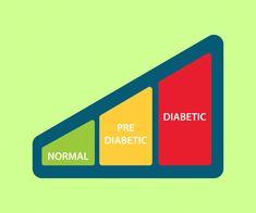 dmla yeux síntomas de diabetes