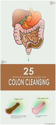 Colon Cleansing – Home Remedies Our Best 25.
