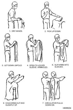 how to apply a sterile gown just in case you forgot! When you pick up that gown don't touch anything but the gown