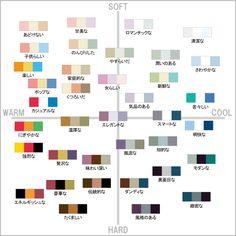 イメージスケールの配色配置 Colour Pallete, Color Schemes, Room Wall Painting, Seasonal Color Analysis, Coloring Tutorial, Color Studies, Colour Board, World Of Color, Color Names
