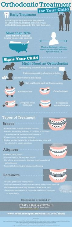 dental infographics  #DentistGrantsville