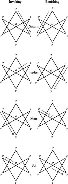 On the Formulae of the Unicursal Hexagram - David Richard Jones