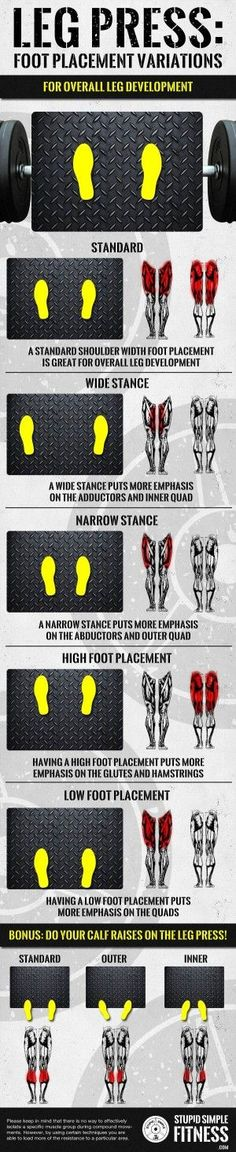 Leg Press Foot Placement Variations Infographic #MotivationalQuotesForWorkingOut
