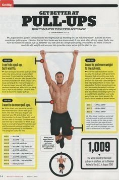 Workout Routines for all Body Parts : Pull up workout routine for BIG POWERFUL Lats! Simple guide for beginners to mor. - All Fitness Fitness Workouts, Fitness Motivation, Tabata Workouts, Hiit, Fitness Tips, Health Fitness, Workout Routines, Men Health, Nutrition Crossfit