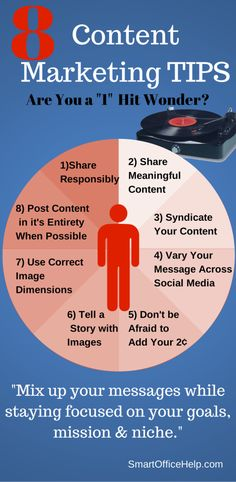 Content Marketing Tips to Avoid Being a Content One Hit Wonder?