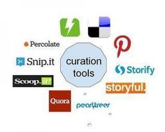 A fairly simple #infographic, but it gets to the heart of content curation tools.
