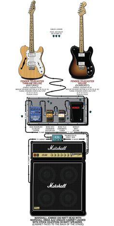 Taking Back Sunday-John Nolan's guitar rig setup. Guitar Hero, Music Guitar, Cool Guitar, Playing Guitar, Acoustic Guitar, Learning Guitar, Guitar Room, Kim Deal, Recital