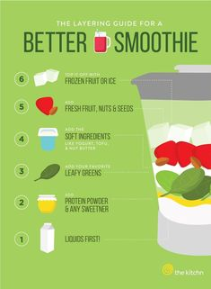 A layering guide for a better smoothie. Making a really good smoothie recipe in the morning for breakfast is more than just piling ingredients into your blender. The way the ingredients are layered has a big impact on the way the drink is processed and on the final texture. To whip up a creamy smoothie, you have to follow these important tips!