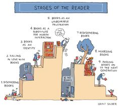 INCIDENTAL COMICS: Stages of the Reader