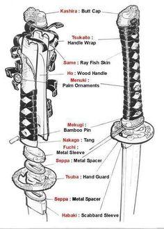 Samurai sword pieces