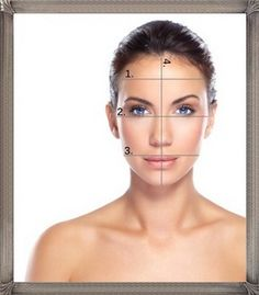 How to measure your face shape  (how to dress/style based on your face shape)