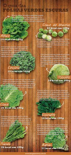 Guia das folhas verdes escuras  do Blog da Mimis - Cheio de vitaminas e minerais, as folhas escuras devem ser adicionadas no dia a dia para mais saúde. Ainda ajudam a emagrecer!
