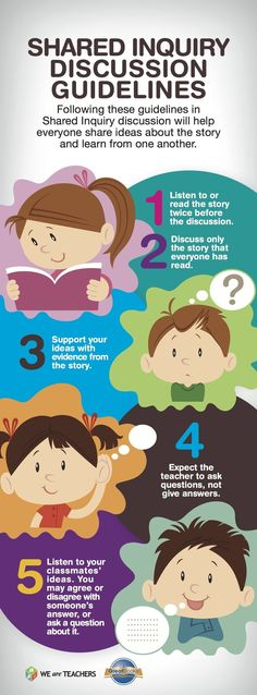 Following these guidelines in Shared Inquiry discussion will help students share ideas about what they are reading and learn from one another. Click to learn more about the Shared Inquiry method.