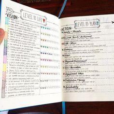 Veja como eu recriado o meu nível de 10 Vida propagação no meu Jornal Bala, mais 7 incrível Nível 10 A vida se espalha para sua inspiração - www.christina77star.co.uk