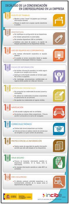 Decálogo de la concienciación en ciberseguridad en la empresa ~ Segu-Info