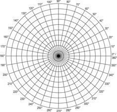 Polar Coordinate Graph Paper Grid | Polar Grid In Degrees With Radius 10