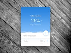 Playing around with widget of Smart Water.   Inspired by: Weather UI Concept by @Ghani Pradita  ——— Twitter               /                  Behance