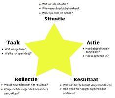 Tijdens een sollicitatiegesprek is het belangrijk goede voorbeelden te kunnen geven. Dit doe je volgens de STARR-Methode