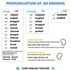 – ED PRONUCIATION
