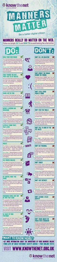 Digital Citizenship: Manners Matter Netiquette