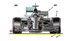 Future vision - the F1 car, 2017 style
