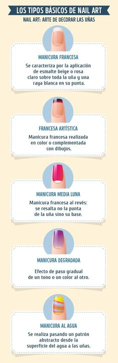 An amazing and complete guide to a flawless manicure Beauty Nails, Diy Beauty, Fashion Words, Manicure Y Pedicure, Trim Nails, Types Of Nails, Cute Nail Designs, Perfect Nails, White Nails
