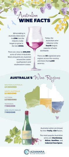 Get to know Australian wine with this infographic of fun facts!  #Australia
