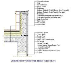 Dwg Adı : Yürünen konvansiyonel teras çatı detayı  İndirme Linki : http://www.dwgindir.com/puanli/puanli-2-boyutlu-dwgler/puanli-detaylar/yurunen-konvansiyonel-teras-cati-detayi.html