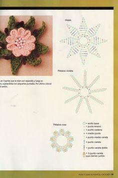 CROCHETANDO: Flores