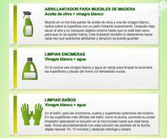 Sencillos consejos para crear tus propios limpiadores http://www.comunidadorganica.com/