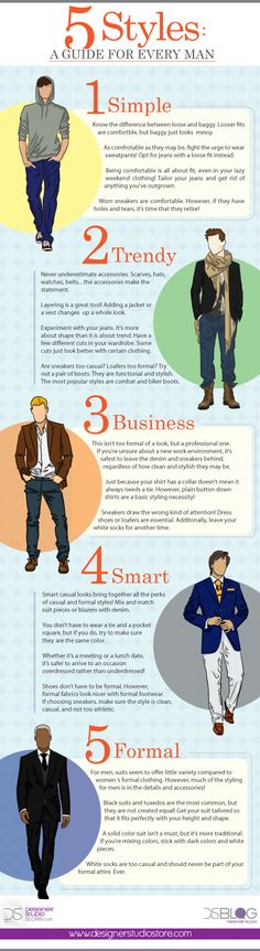 5 Styles - A Guide For Every Man