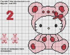 Hello Kitty - Chiffre 2 - Bébé
