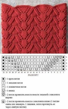 New crochet basket square afghans 21 ideas Lace Knitting Stitches, Lace Knitting Patterns, Knitting Charts, Loom Knitting, Baby Knitting, Stitch Patterns, Picture Search, Google Translate, Knit Shirt
